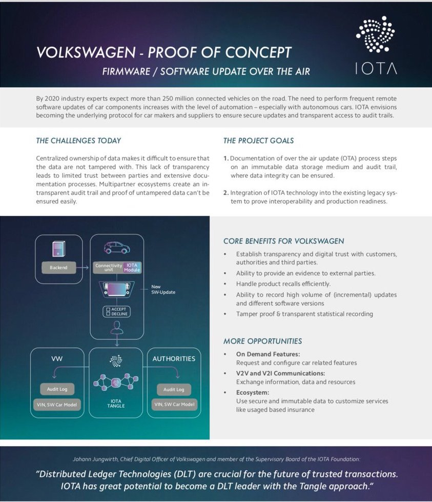iota, volkswagen, blockchain, tangle, proof of concept, distributed ledger