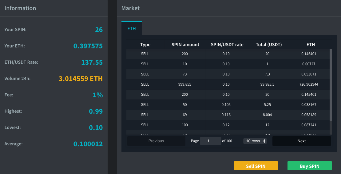 bitbattle.io, nami, nac, spin, eth, bitcoin, make money, altcoin, trading